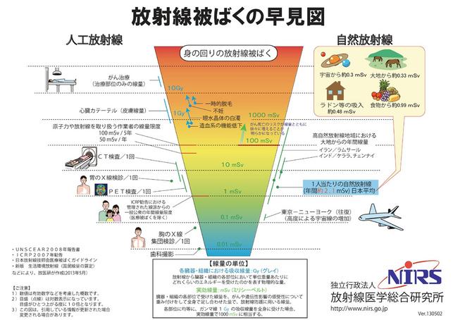早見図日本語版20130502-3.jpg