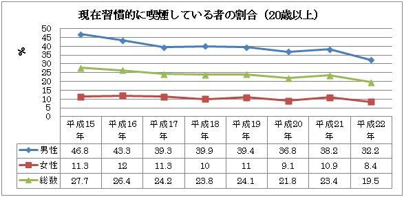 kinen_graph2.JPG